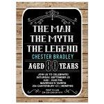 80 Year Old Adult Birthday Invitation The Man, The Myth, The Legend