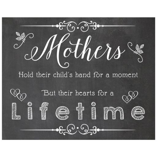 8x10 Chalkboard Wall Art With Touching Sentiment For Mother's Day